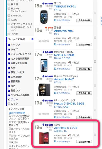 ASUS ZenFone5 ランキング
