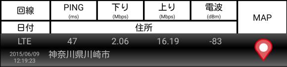 NifMo 武蔵小杉 スピードテスト