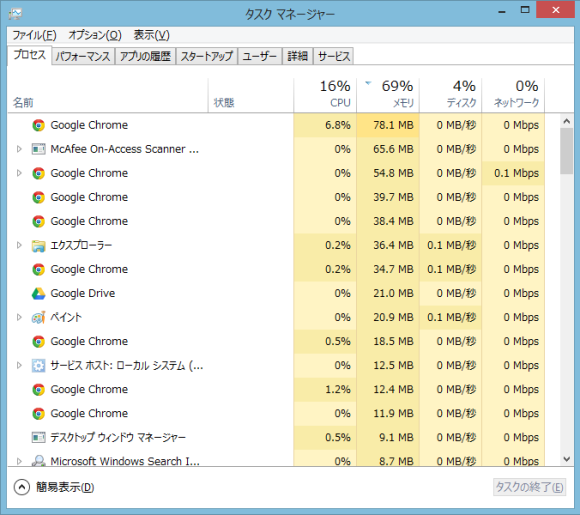 ASUS EeeBook X205TA メモリ使用量 レビュー