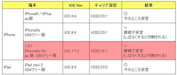 マイネ王 iOS8 iPhone プロファイル