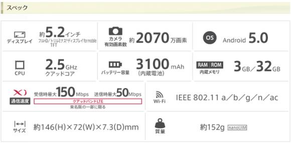 Xperia Z3 ネガティブレビュー