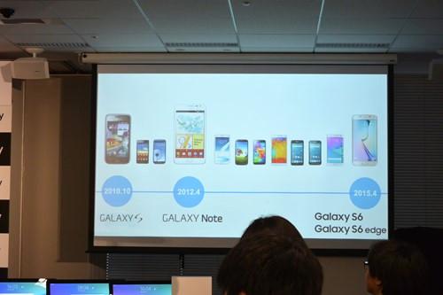 サムソン『Galaxy Media Day』