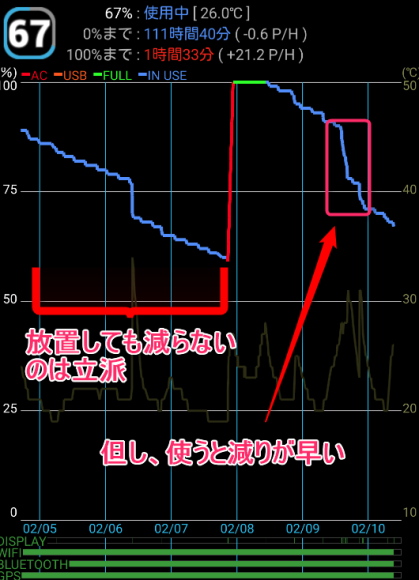 Ulefone Be Touch3 レビュー