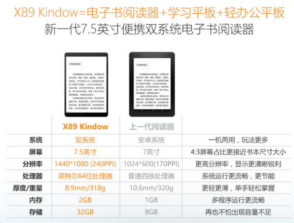 Teclast X89 Kindow Reader Tablet
