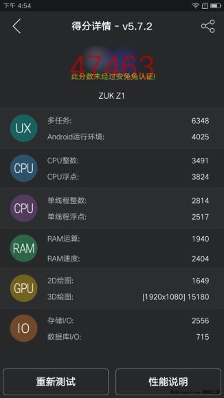 ZUK_Z1_Smart_Phone_Aututu_Score_1