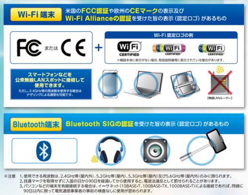 海外から持ち込まれる無線設備の利用に関する規定の整備