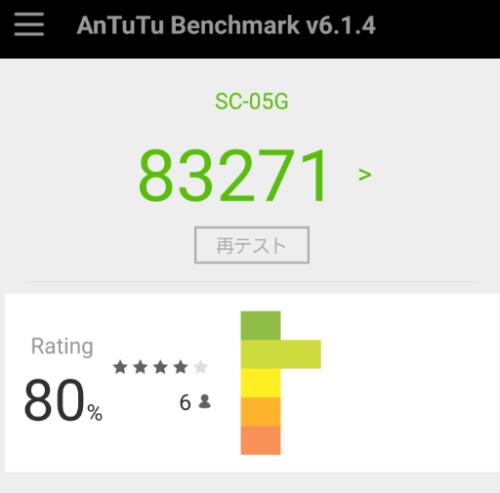 Galaxy S6 SC-05G レビュー AnTuTu