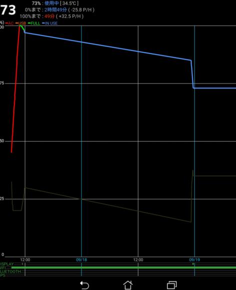 ASUS ZenPad S 8.0 Z580CA 実機レビュー バッテリー
