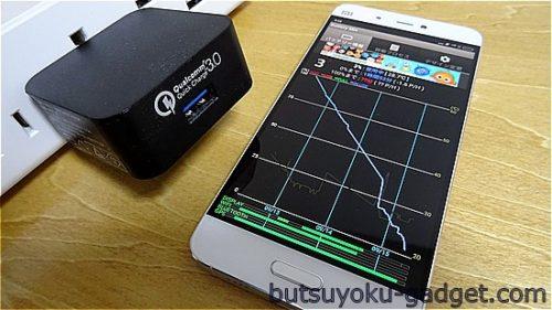 Xiaomi Mi5 実機レビュー QuickCharge3.0