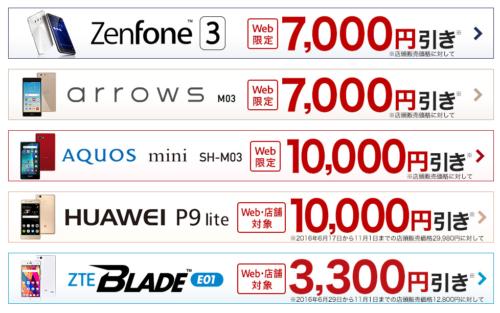楽天モバイル 2周年記念セール