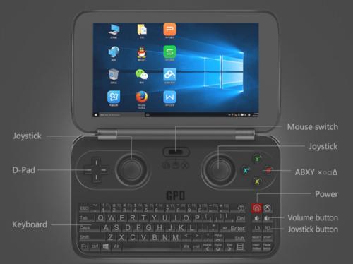【クーポン追加】3DS LLのような折りたたみ式超小型PC『GPD WIN』が発売中~誰もが欲しいと思えるものが形になってるガジェット