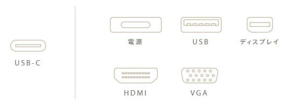 Macbook USB typeC