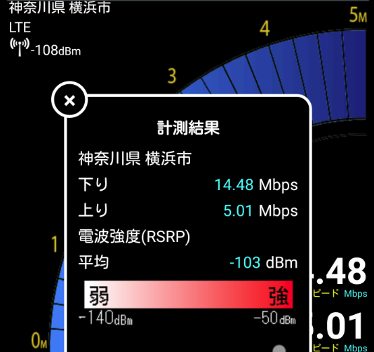 NifMoの速度計測