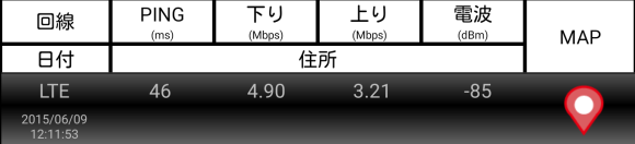 NifMo 大崎スピードテスト