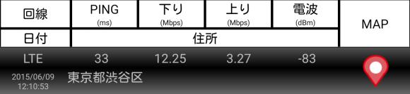 NifMo 渋谷 スピードテスト