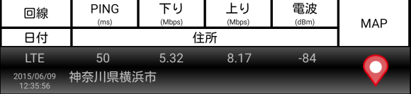 NifMo 横浜 スピードテスト