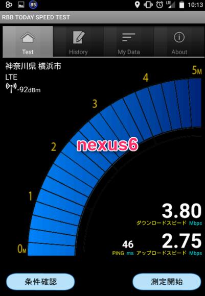 nexus6 NifMo