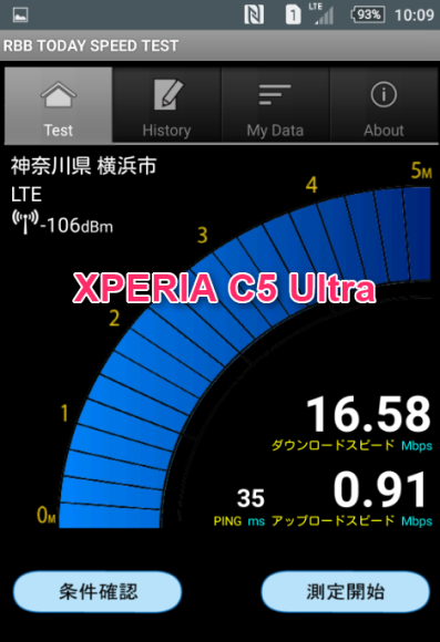 XPERIA C5 Ultra NifMo
