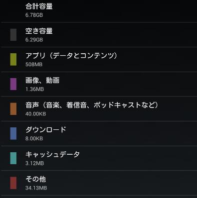 CHUWI Hi8 日本語化 レビュー