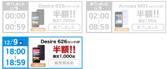 楽天 desire626