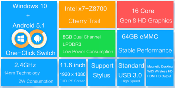 Teclast X16 Power