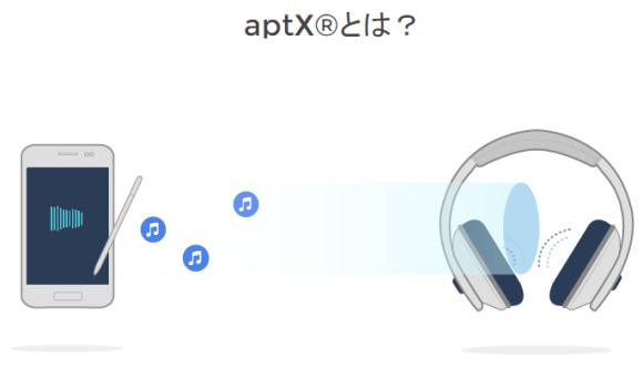 Noontec ZORO II wireless レビュー aptX