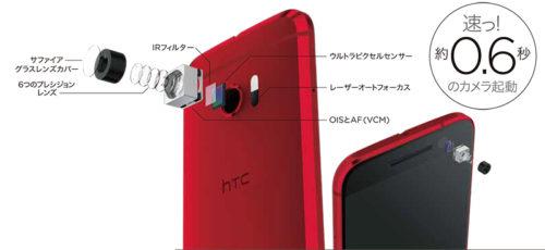 カメラ HTC10