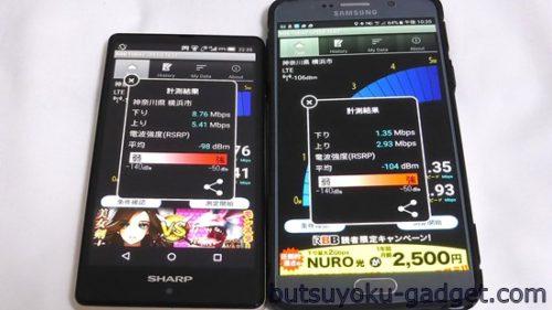 SH-RM02 楽天モバイル レビュー mineo 比較