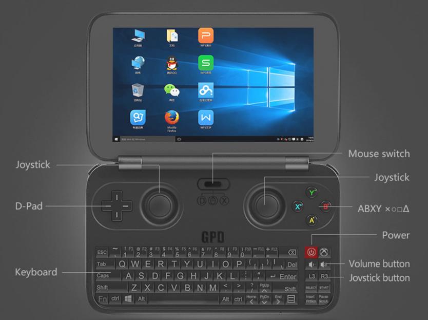 【クーポンで317.99ドル】3DS LLのような折りたたみ式超小型PC『GPD WIN』が発売中~誰もが欲しいと思えるものが形になってるガジェット
