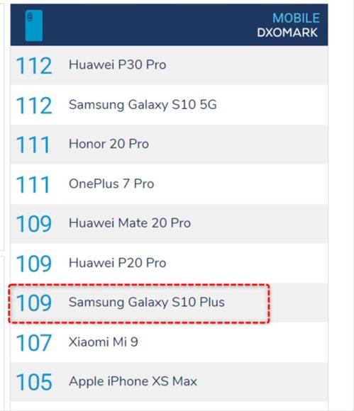 Galaxy S10+ 実機 レビュー カメラ