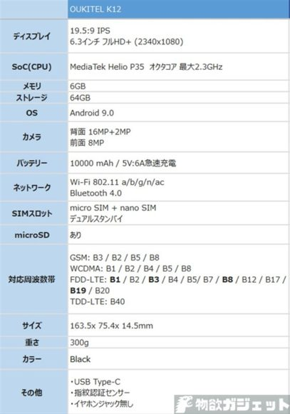 OUKITEL K12 価格 スペック B19