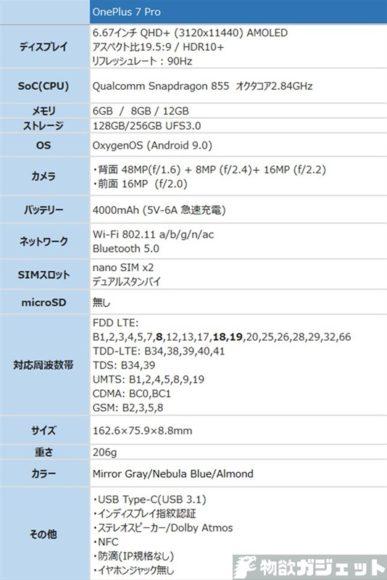 OnePlus 7 Pro 実機 レビュー スペック