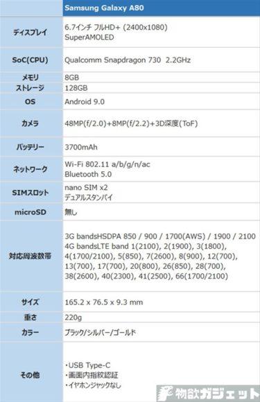 Samsung Galaxy A80 価格 スペック