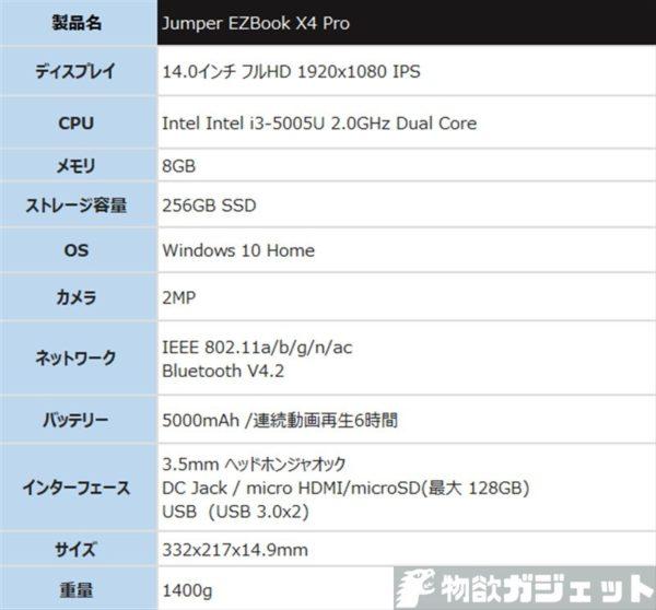 Jumper EZBook X4 Pro 価格 スペック