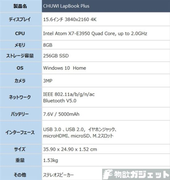 CHUWI LapBook Plus 価格 スペック