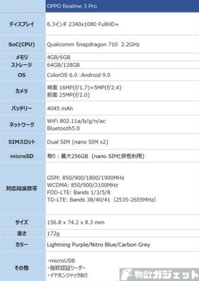 OPPO Realme 3 Pro 価格 スペック