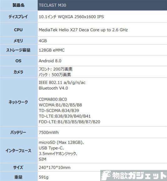 TECLAST M30 Androidタブレット 価格 スペック
