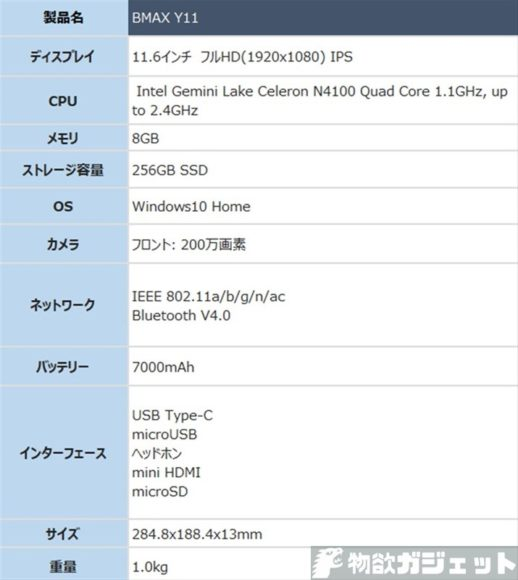 BMAX Y11 コンバーチブル ノートPC スペック