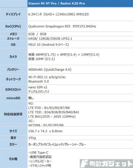 Xiaomi Mi 9T Pro 価格 スペック