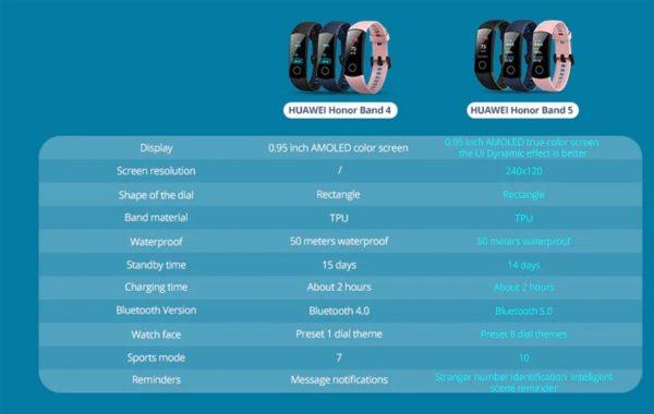 Huawei Honor Band 5 価格 スペック クーポン