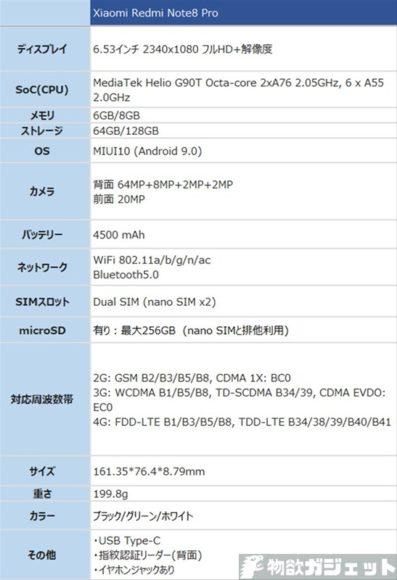 Xiaomi Redmi Note8 Pro 価格 スペック