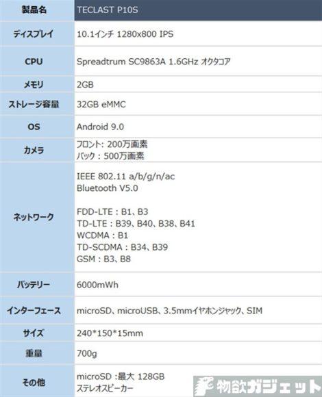 TECLAST P10S 価格 スペック タブレット