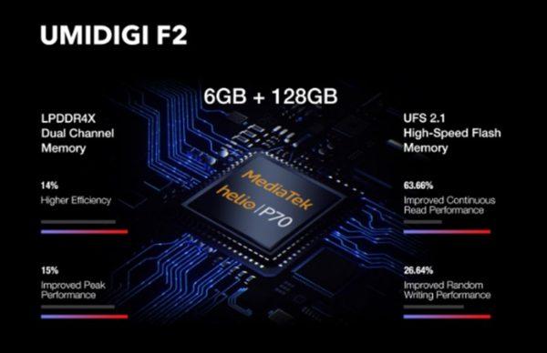 UMIDIGI F2 価格 スペック 特徴
