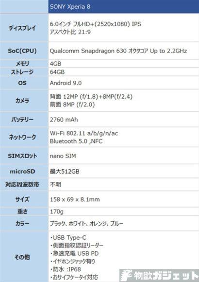 SONY XPERIA8 価格 スペック Y!mobile