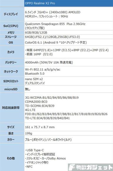 OPPO Realme X2 Pro 価格 スペック