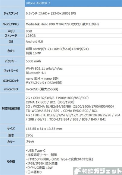 Ulefone ARMOR7 タフネススマホ 価格 スペック