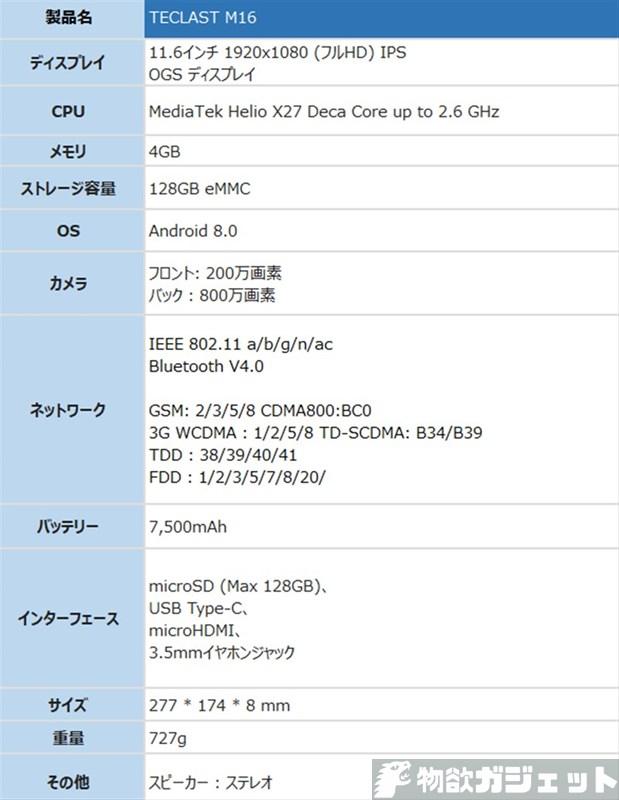 TECLAST M16 価格 スペック タブレット