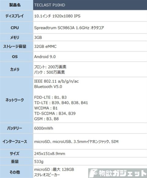 TECLAST P10HD タブレット 価格 スペック