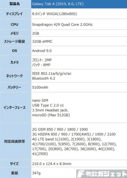 "Samsung Galaxy Tab A 8.0""(2019) T295 8インチタブレット"