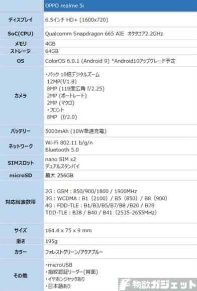 OOPO Realme 5i 価格 スペック